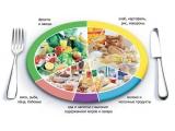 Гостиница Меридиан - иконка «питание» в Саяногорске